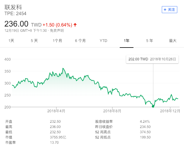"""高通华为5G正酣,联发科憋出的""""大招""""竟这样"""