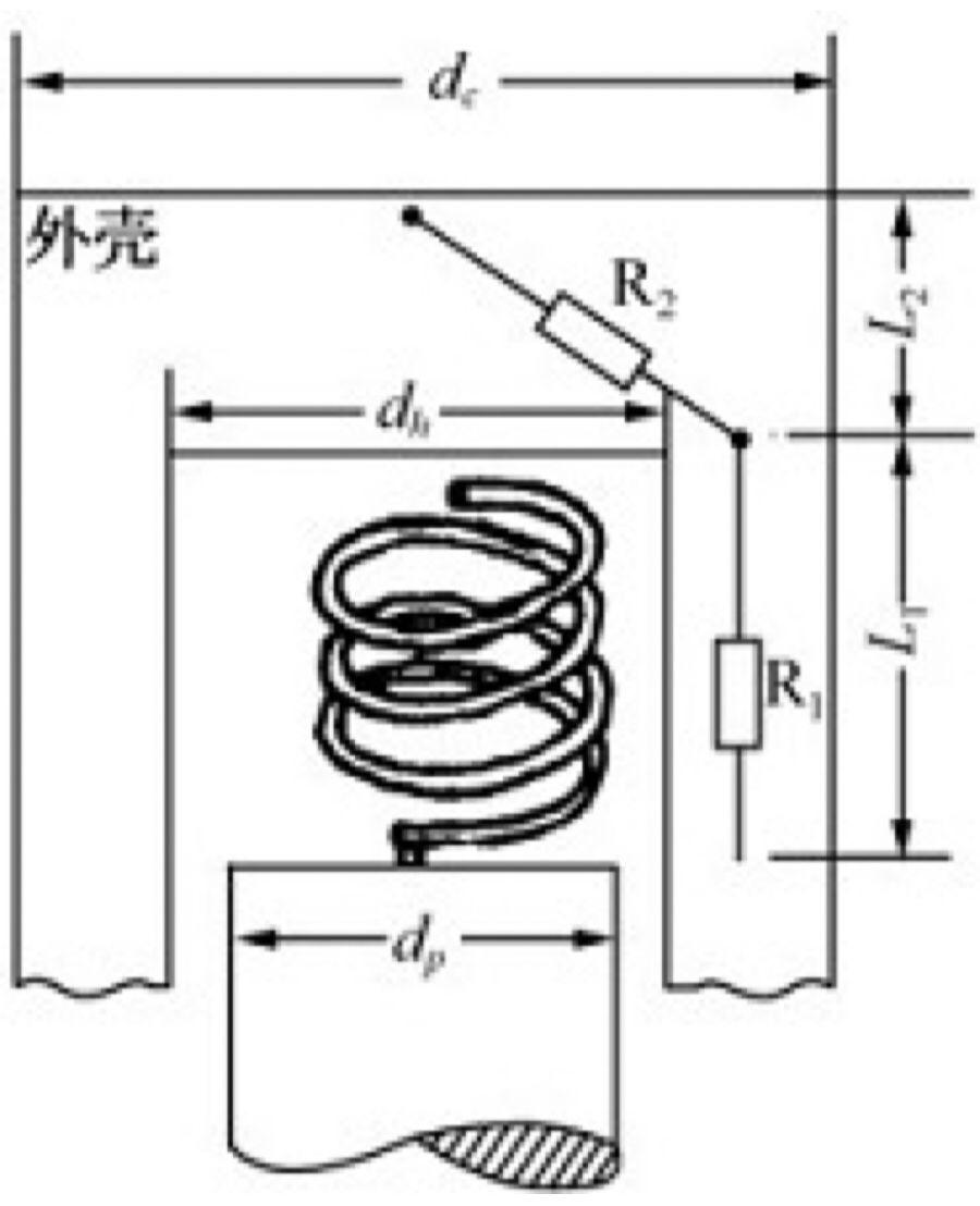 电子设备的液体冷却(一)