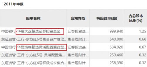 """芯片标的""""北京矽成""""引发两大上市公司竞购,王亚伟旧爱能赢吗?"""
