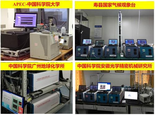 我国在气溶胶光谱特性探测技术方面取得新进展
