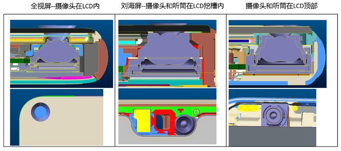 荣耀V20评测:魅眼全视屏 全面屏的进一步进化