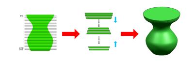深度解析:3D打印技术与高分子材料