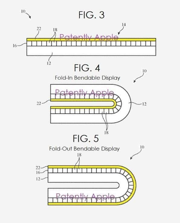 苹果提交专利要开发可折叠手机
