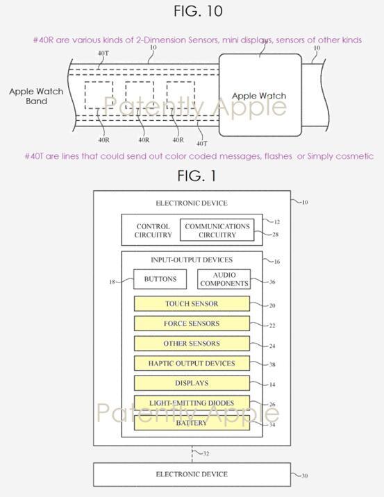 苹果发明具有先进传感功能的智能材料 Apple Watch表带将更加炫酷