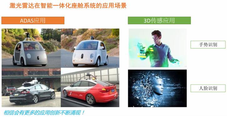 回望2018:激光雷达企业进入自动驾驶快速赛道