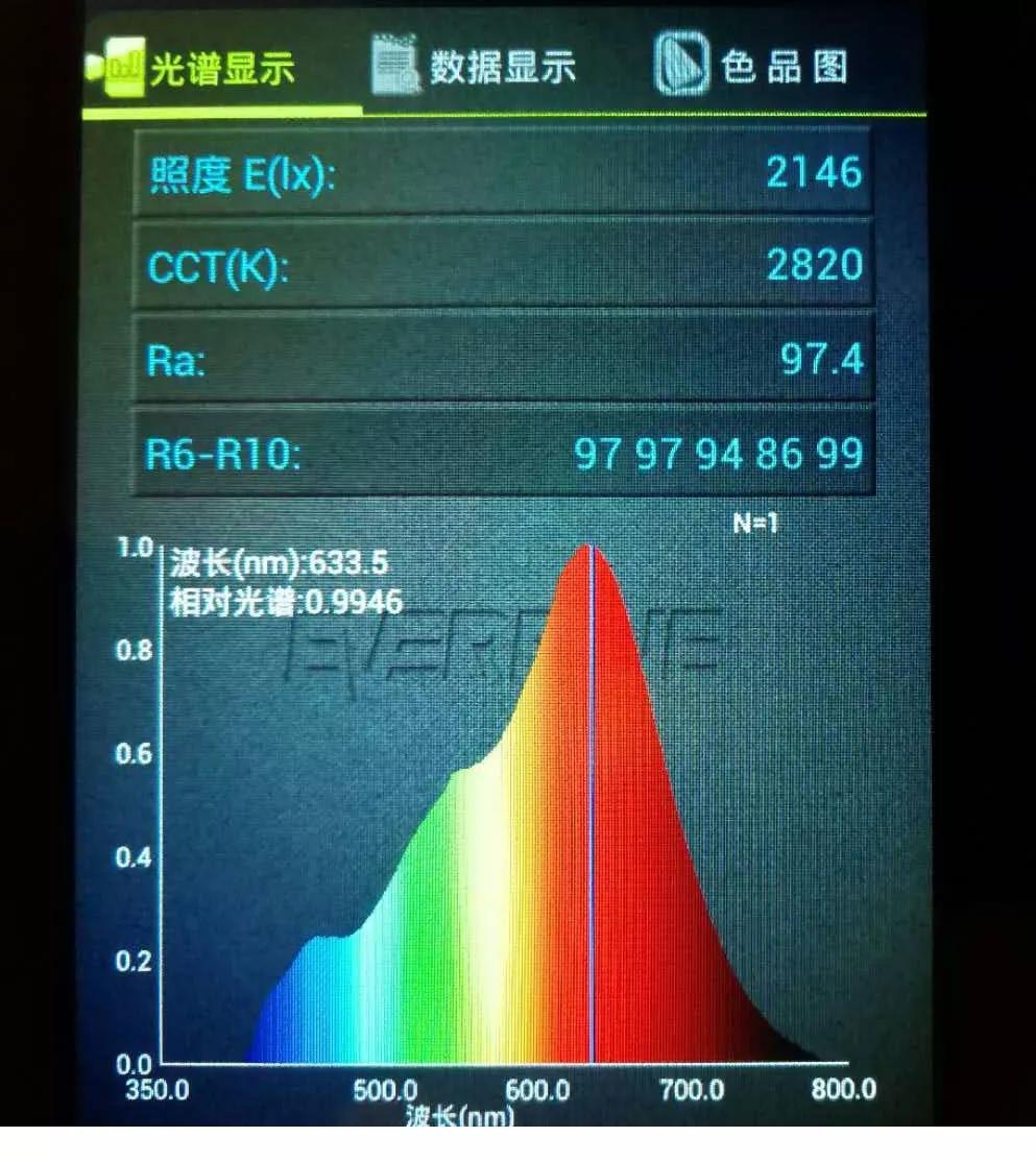 脉宽调制(pwm)滤波电路作为模拟信号模块,还可以有效地控制光的闪烁
