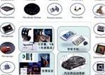 面向物联网应用的MEMS传感器技术解读