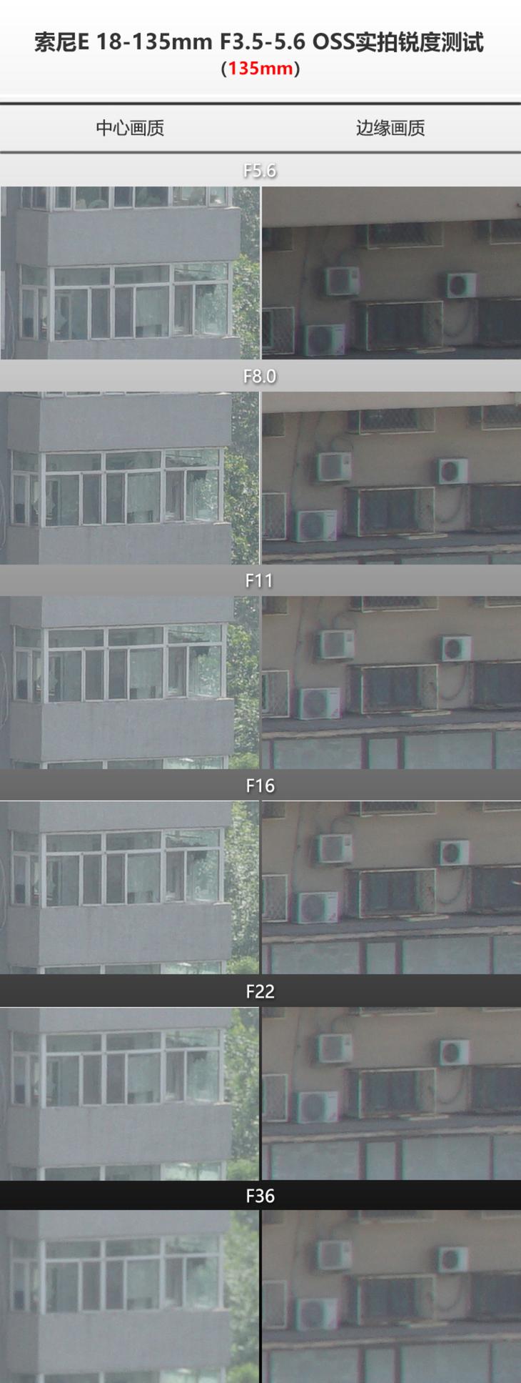 澳门葡京_搭配SEL18135镜头拍摄更方便 索尼微单A6300M评测-产品描述-玩意儿