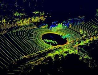 汽车激光雷达市场将达280亿美元