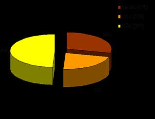 2018年全球光纤循环器交易总额将达2.7亿美元