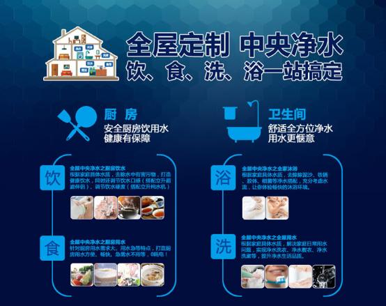 超滤膜净水器为全家提供安全健康直饮水