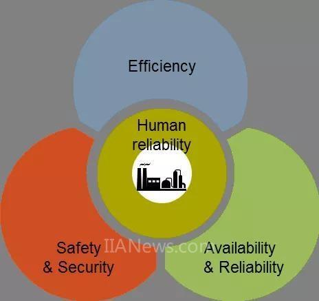 横河电机为客户创造可持续的价值