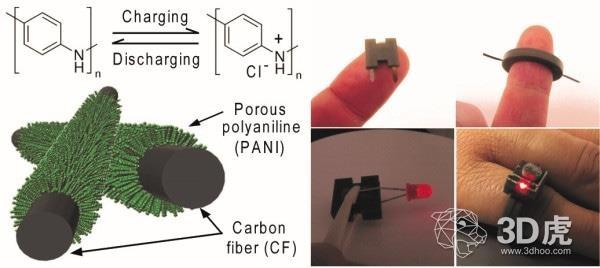 KAIST和哈佛大学为可穿戴设备提供适合形状的3D打印电池