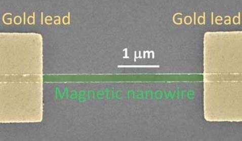 """突破!物理学家发现控制""""纳米级磁铁""""的新技术"""