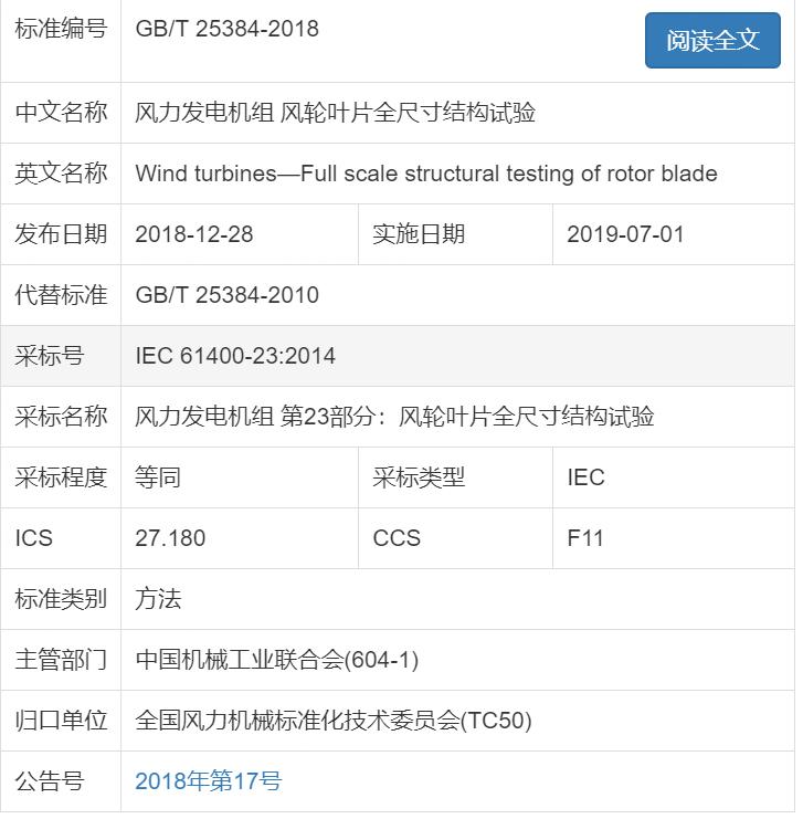 7月1日实施!国标委批准5项风电标准