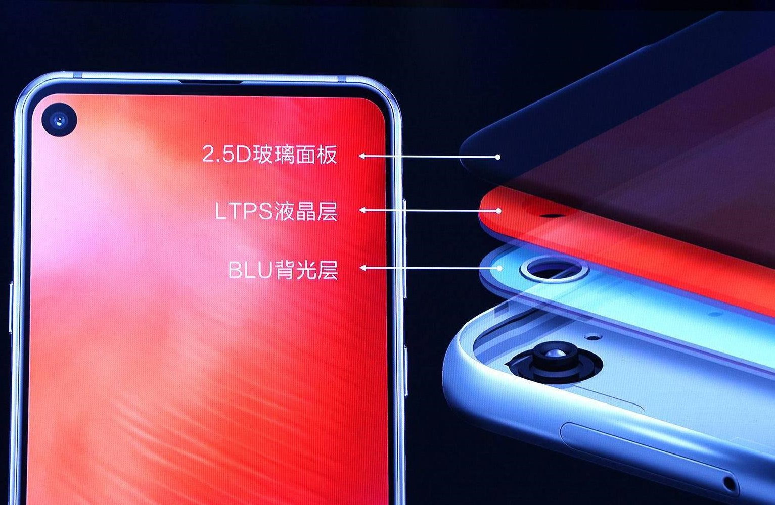 价格、性能碾压华为、荣耀 三星Galaxy A8s用实力称霸中端市场