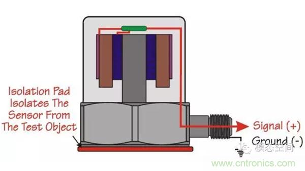 振动传感器如何选型?