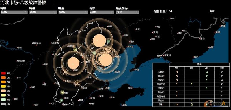 天远科技:深耕行业的工业互联网隐形冠军