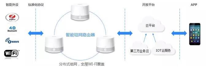 烽火成为泰国AIS无线AP采购项目唯一供应商
