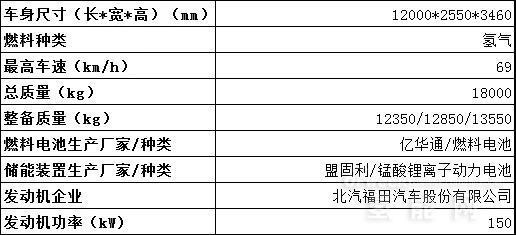 2款燃料电池产品入选工信部第13批推荐目录