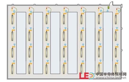 【干货】详解无线照明控制系统应用