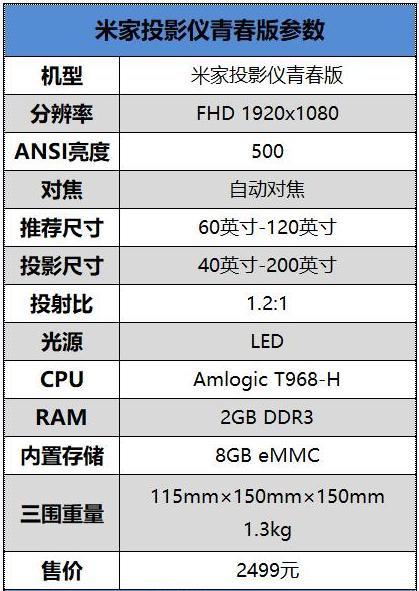 500 ANSI流明!米家投影仪青春版评测:2499元的120寸巨幕