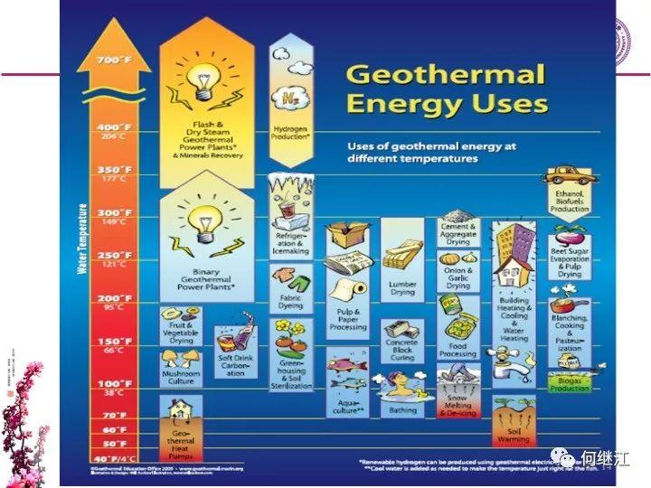 欧洲能源转型情况与思考