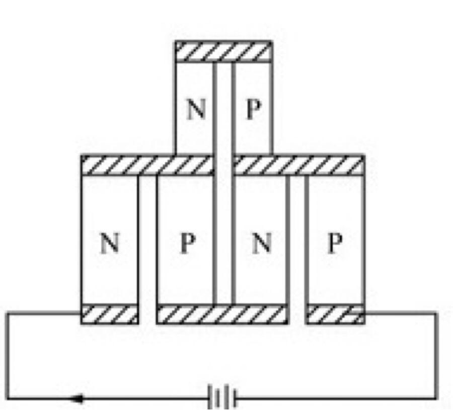 热电制冷的原理是什么?