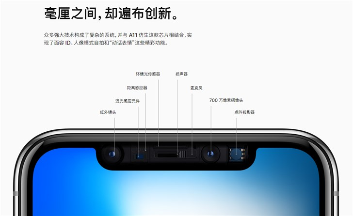 消灭苹果iPhone刘海:Face ID供应商推出屏下传感器