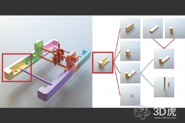 MIT CSAIL程序将复杂模型逆向工程为简单便于3D打印部件