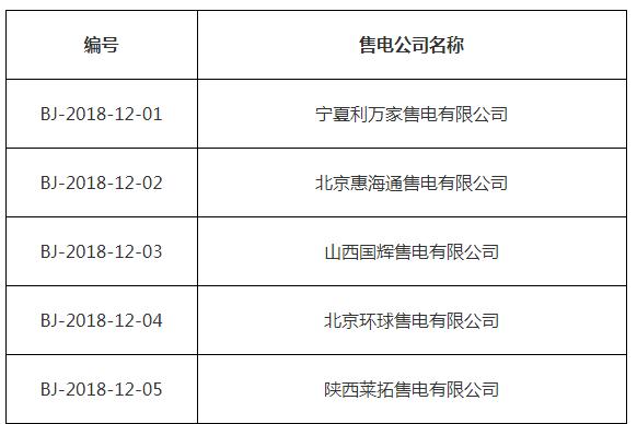 北京公示10家售电公司