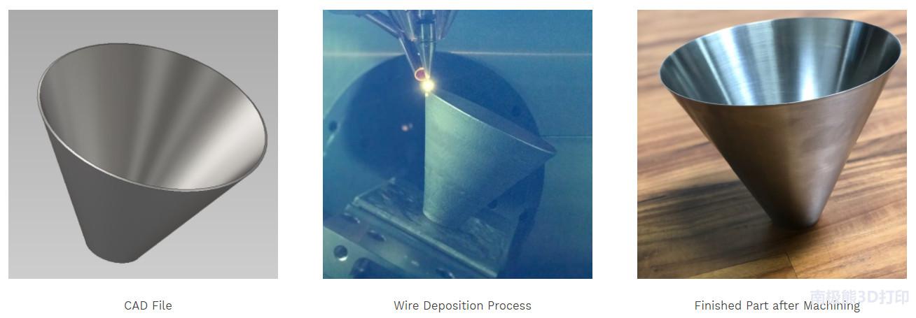 Additec:金属粉末和线材同时使用 激光金属沉积(LMD)3D打印技术