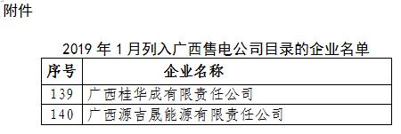 广西公示1月列入售电公司目录企业名单:共两家