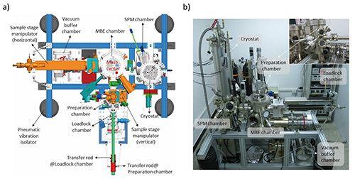 中科院物理所光学-低温扫描探针显微镜系统研制成功