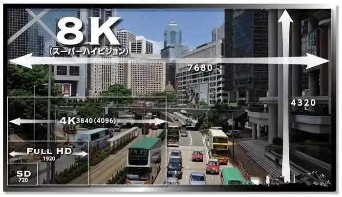 8K、可卷曲、200吋...这届CES电视黑科技太震撼
