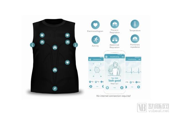 神奇智能T恤堪比钢铁侠,还可预测心脏病发作时间!