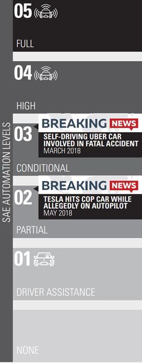 热像仪不贵又安全,自动驾驶汽车怎能拒绝?