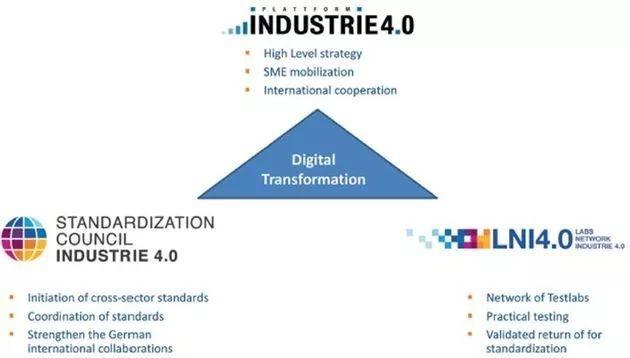 不一样的德国工业4.0 学不会的德国思维