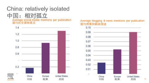 中国将成为全球人工智能研究领导者?看看这份报告怎么说