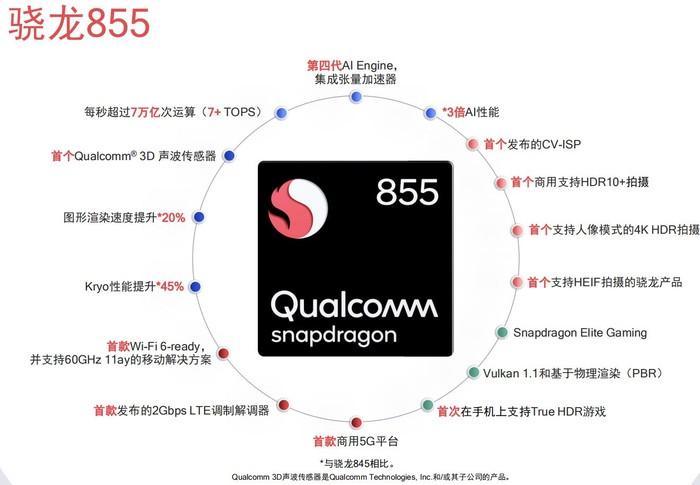 高通855原型机跑分详解:安兔兔36万,5G商用前哨