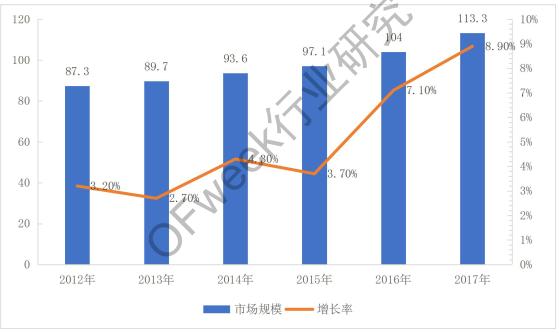 国内超快激光器产业分布概况(上)