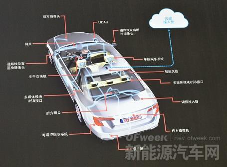 新能源和智能网联的试验田,物流车未来大有作为!