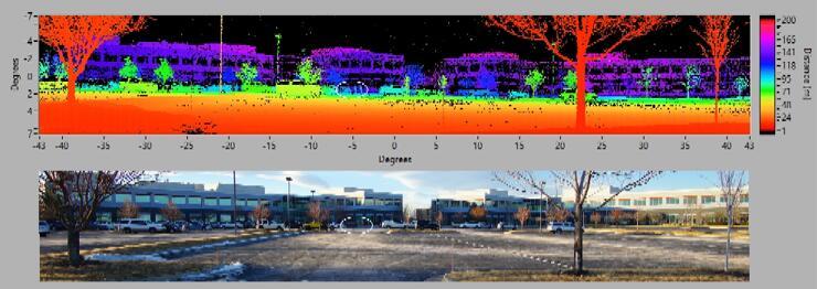 调频连续波(FMCW)激光雷达受热捧 又一新面孔在CES发布新品