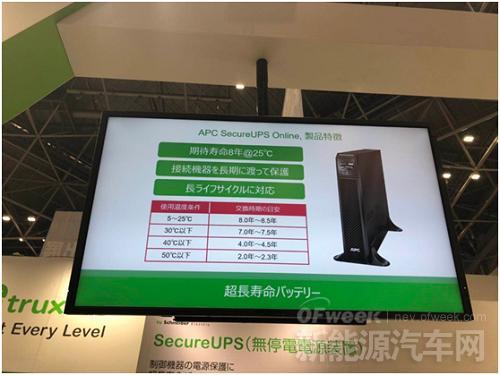 日本东京汽车电子展开幕,这些行业尖端技术不容错过!