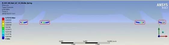 精益研发 SLM金属3D打印机的动密封仿真分析