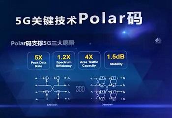 华为任正非答记者问:不畏制裁,5G国外支持者颇多