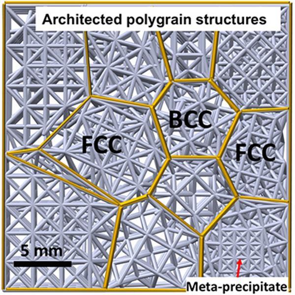 研究人员3D打印多晶格结构 强度提高7倍