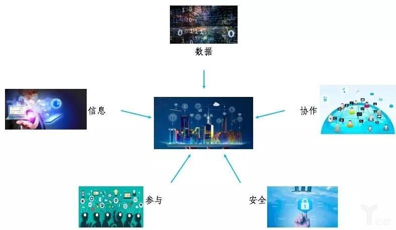 新一代人工智能应用场景落地的关键因素探析