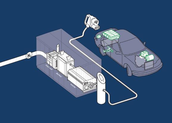 全球首款氢燃料电池技术充电桩问世
