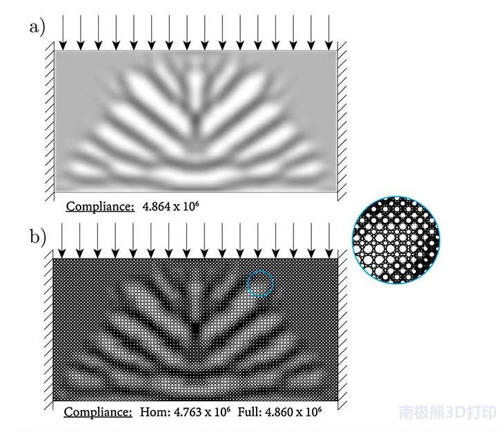 代尔夫特理工大学3D打印微结构梯度